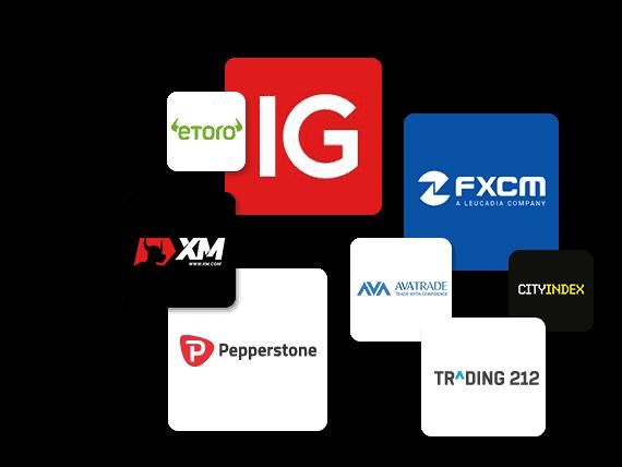 popular forex brokers-logos
